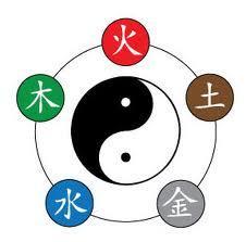 Belső egyensúlyunk megtartása  a Kínai öt elem tan segítségével